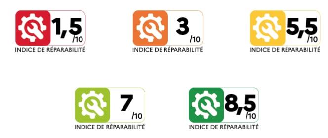 Indice reparabilidad